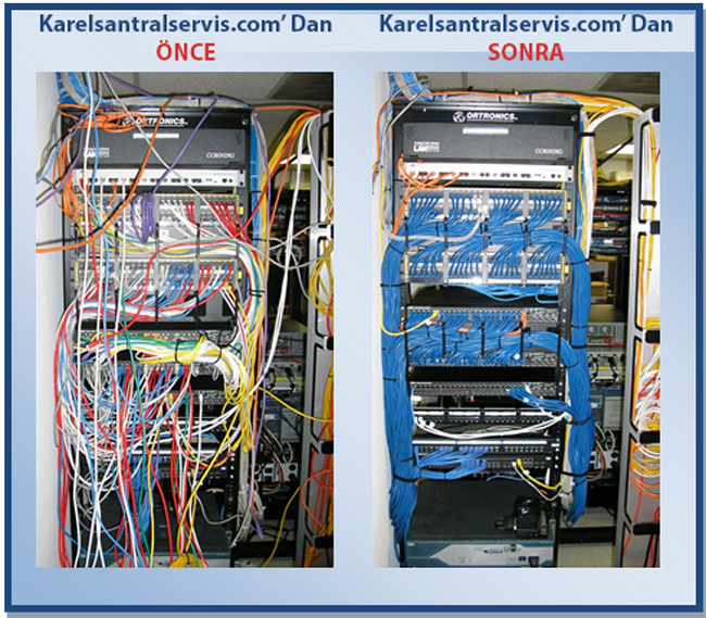 network kablolamasi detaylari Ağ Bağlantısı   Network Kurulumu Ve Network Kablolaması